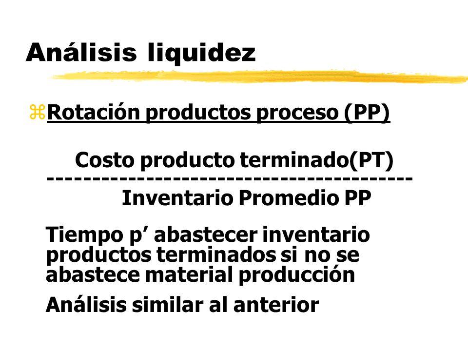 Análisis liquidez Rotación productos proceso (PP)