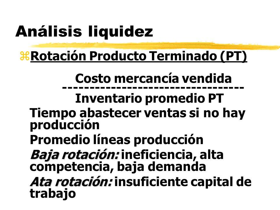 Análisis liquidez Rotación Producto Terminado (PT)
