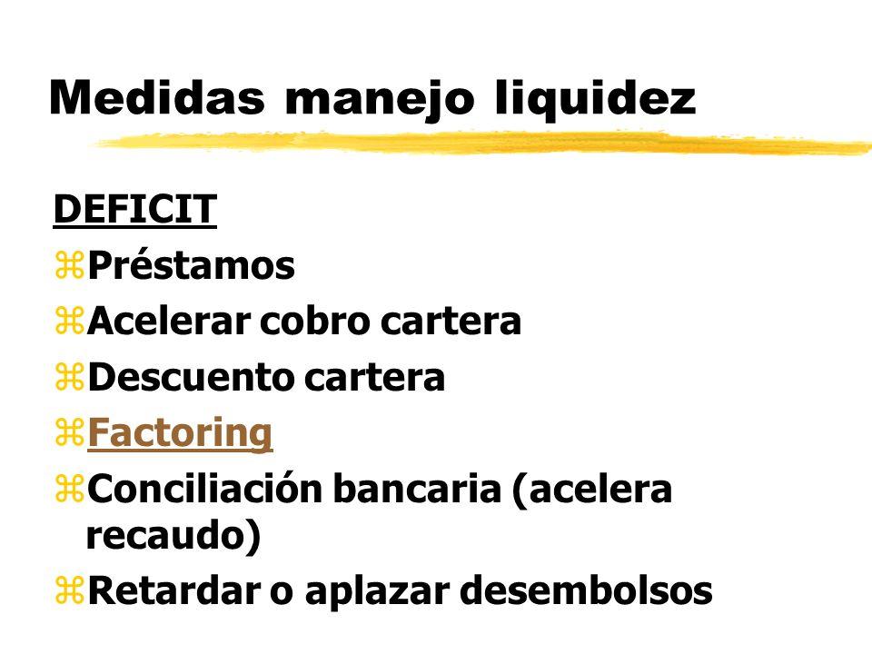 Medidas manejo liquidez