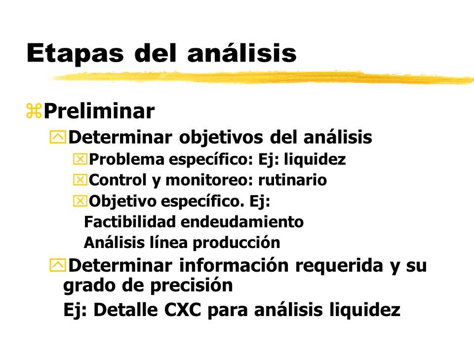 Etapas del análisis Preliminar Determinar objetivos del análisis