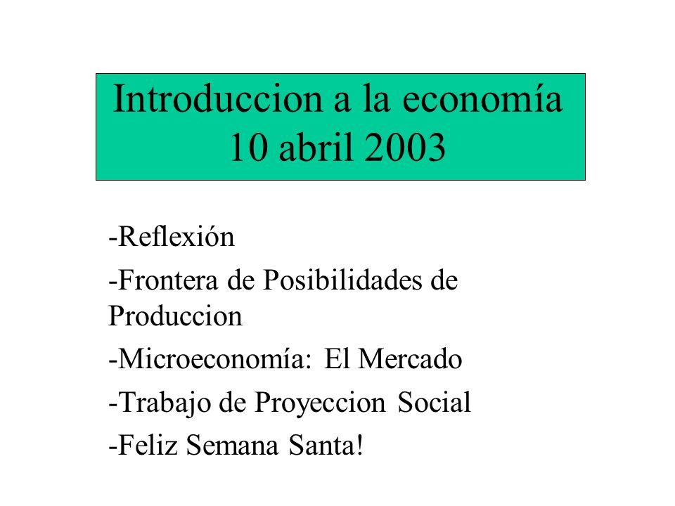 Introduccion a la economía 10 abril 2003