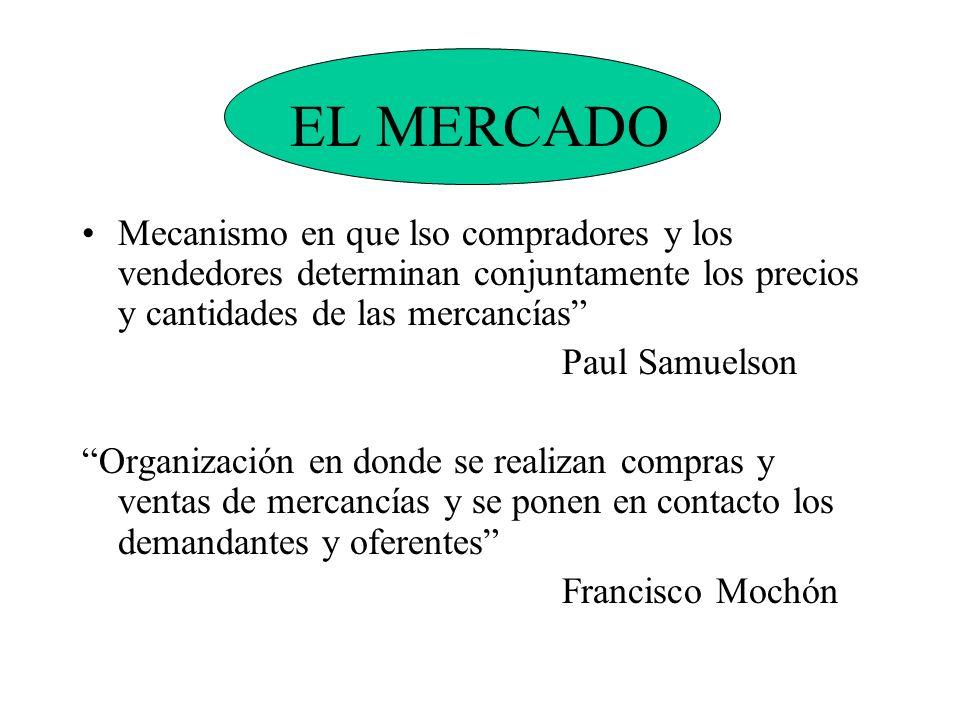 EL MERCADO Mecanismo en que lso compradores y los vendedores determinan conjuntamente los precios y cantidades de las mercancías