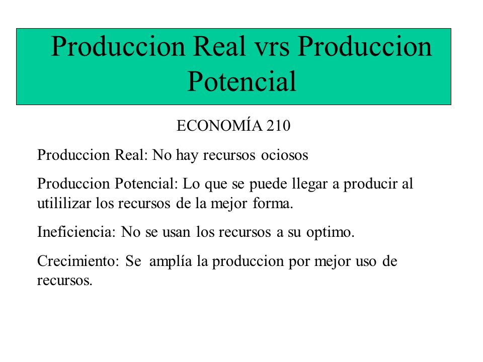 Produccion Real vrs Produccion Potencial
