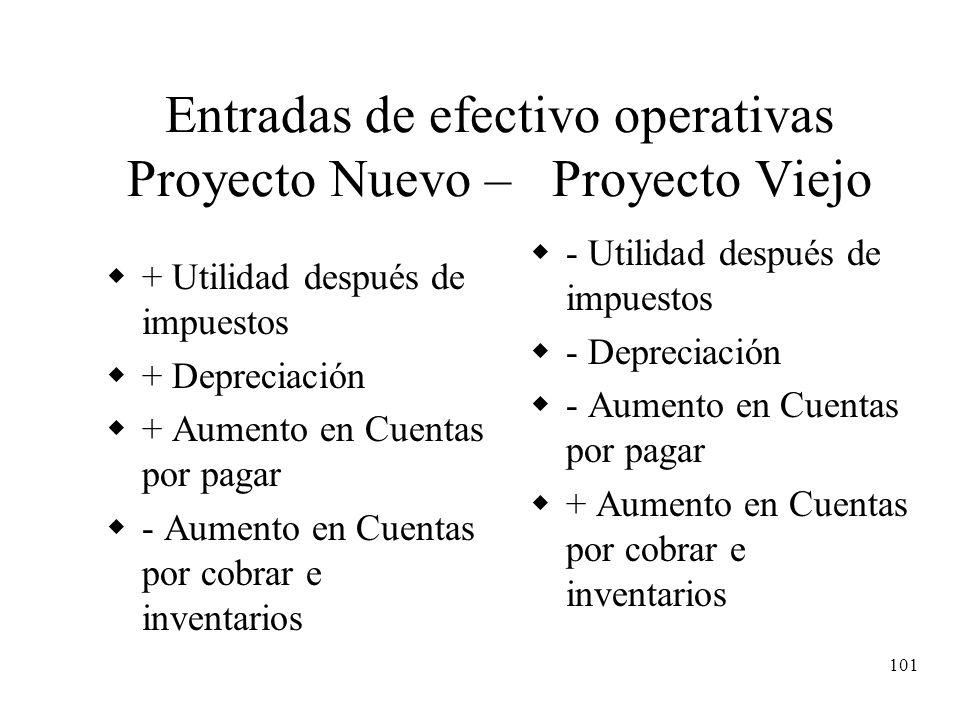 Entradas de efectivo operativas Proyecto Nuevo – Proyecto Viejo