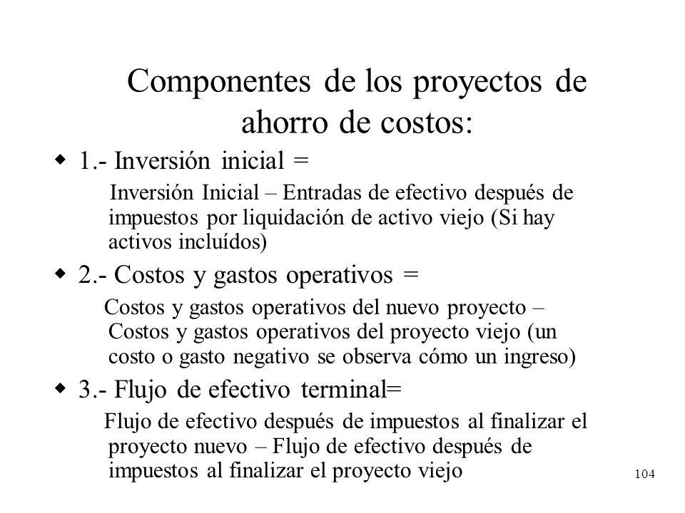 Componentes de los proyectos de ahorro de costos: