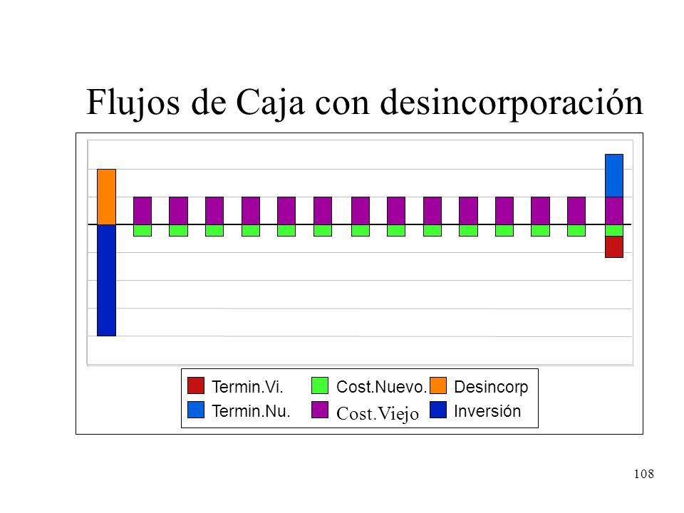 Flujos de Caja con desincorporación