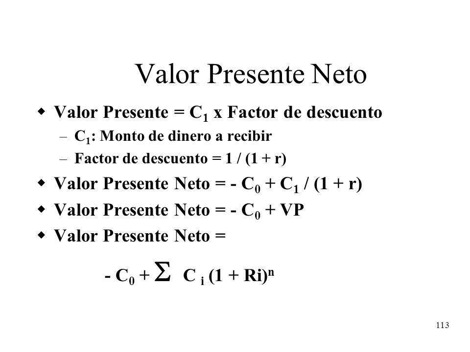 Valor Presente Neto Valor Presente = C1 x Factor de descuento