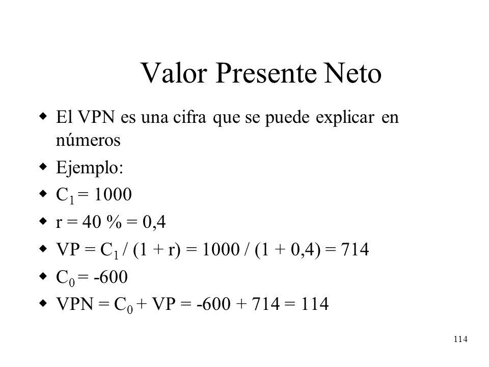 Valor Presente Neto El VPN es una cifra que se puede explicar en números. Ejemplo: C1 = 1000. r = 40 % = 0,4.