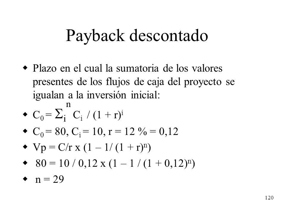 Payback descontadoPlazo en el cual la sumatoria de los valores presentes de los flujos de caja del proyecto se igualan a la inversión inicial: