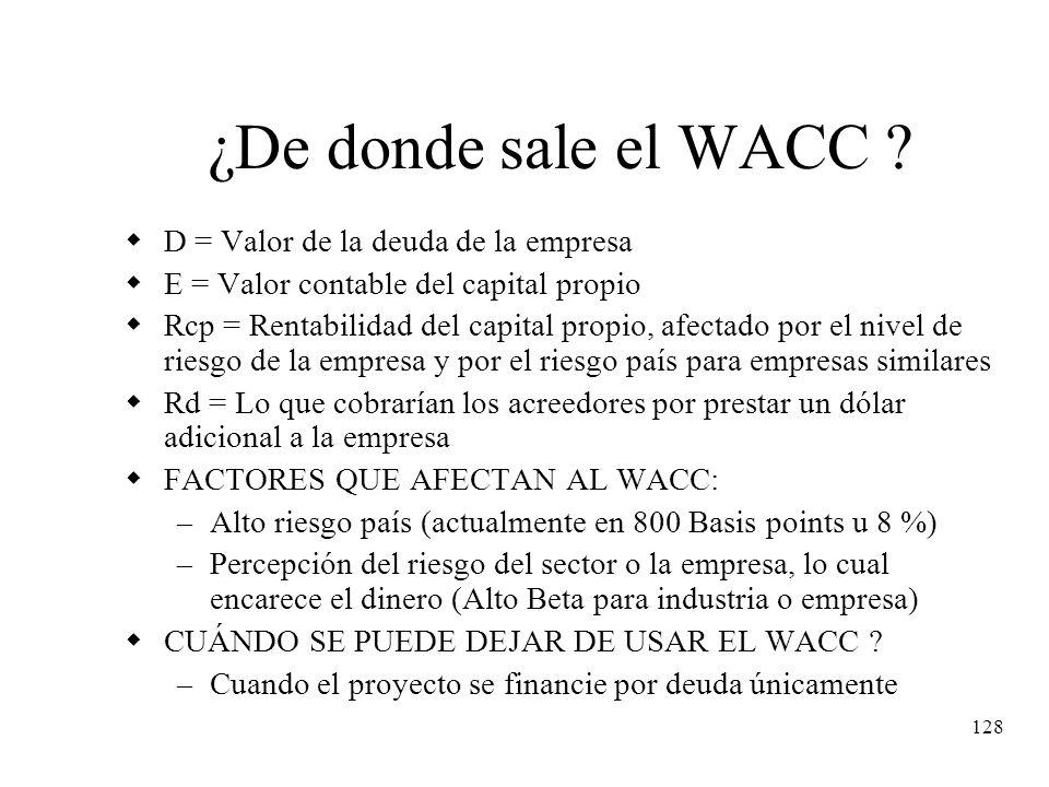 ¿De donde sale el WACC D = Valor de la deuda de la empresa