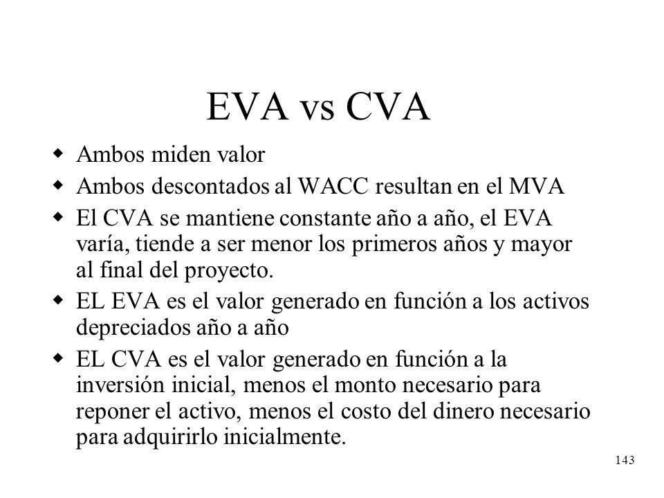 EVA vs CVA Ambos miden valor