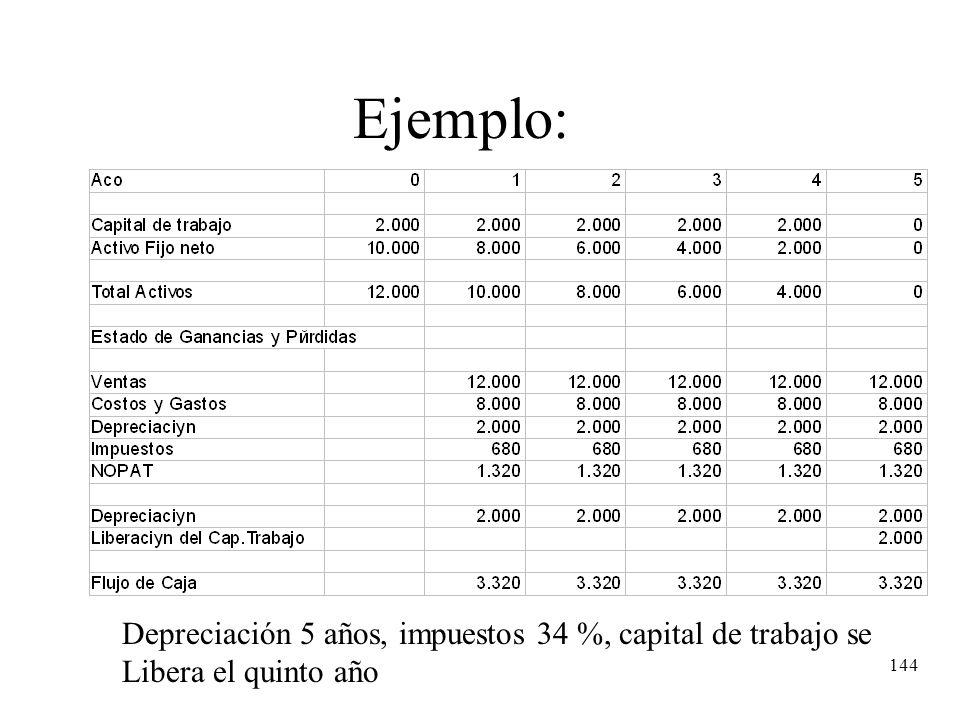 Ejemplo: Depreciación 5 años, impuestos 34 %, capital de trabajo se
