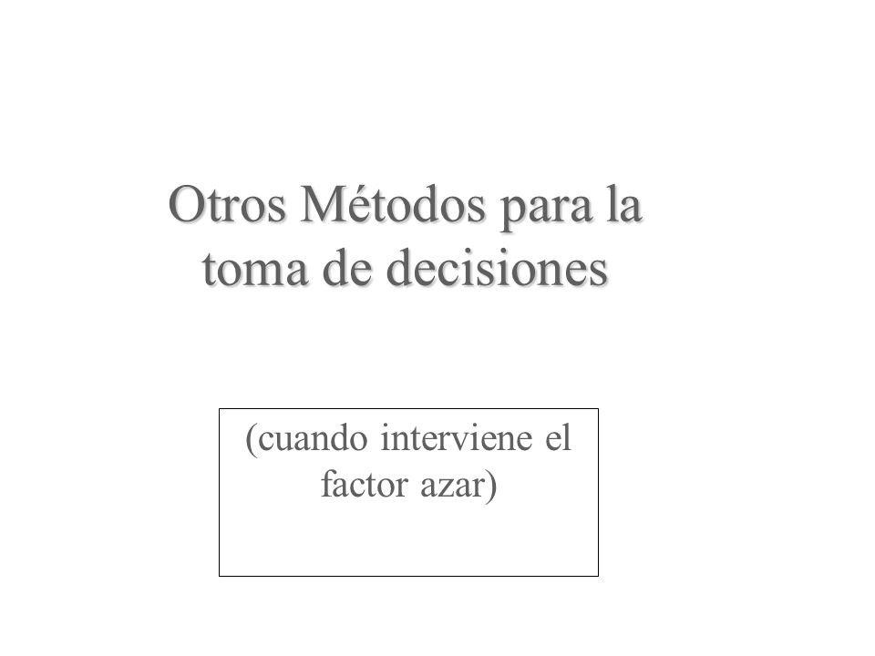 Otros Métodos para la toma de decisiones
