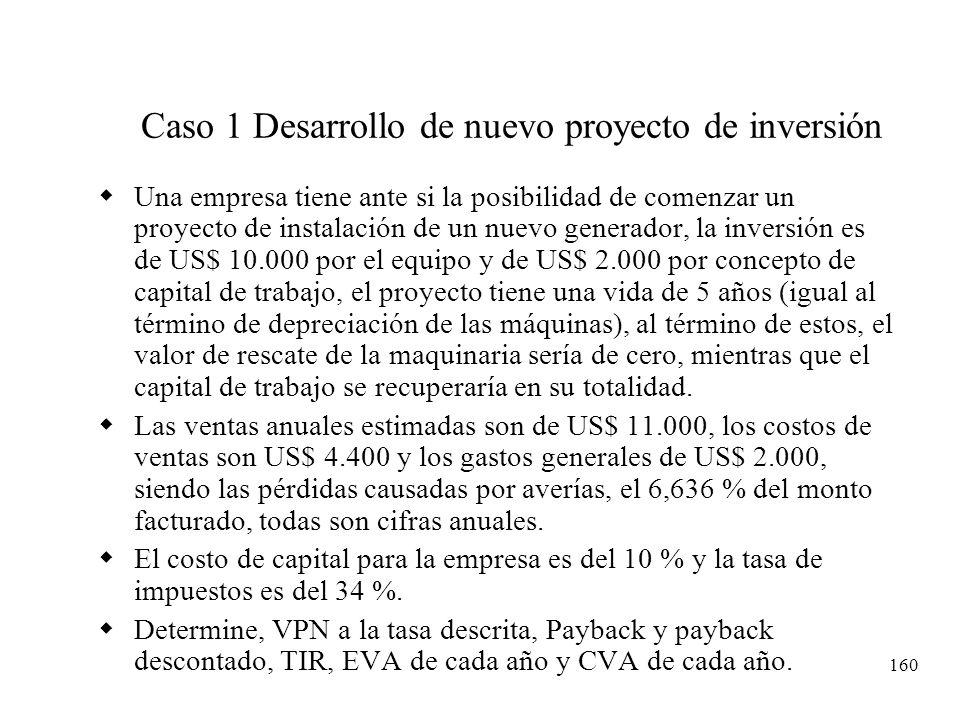 Caso 1 Desarrollo de nuevo proyecto de inversión