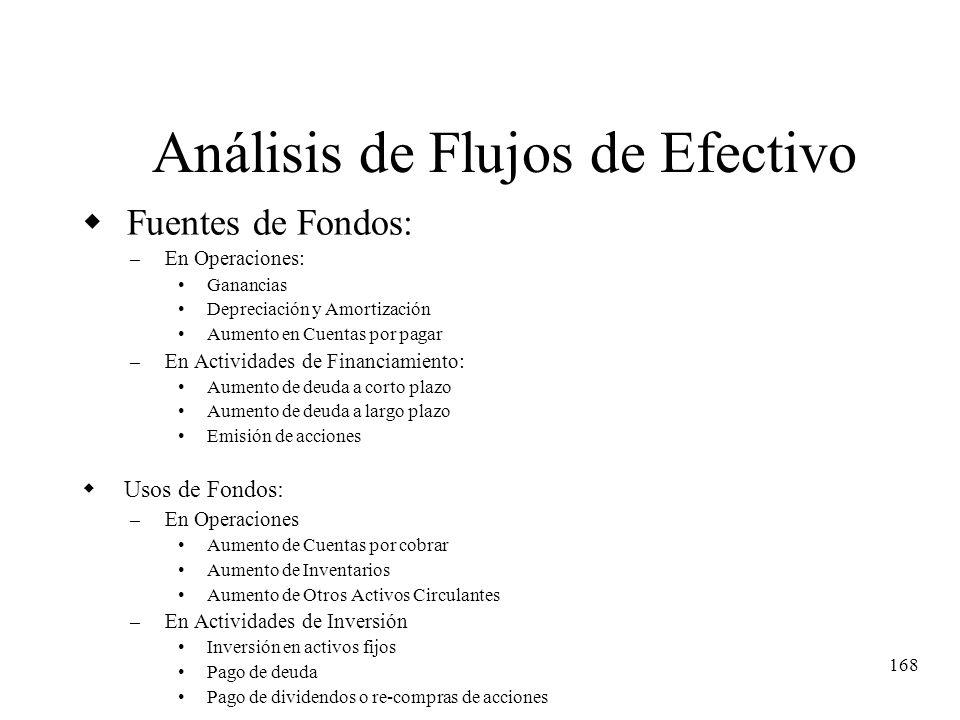 Análisis de Flujos de Efectivo