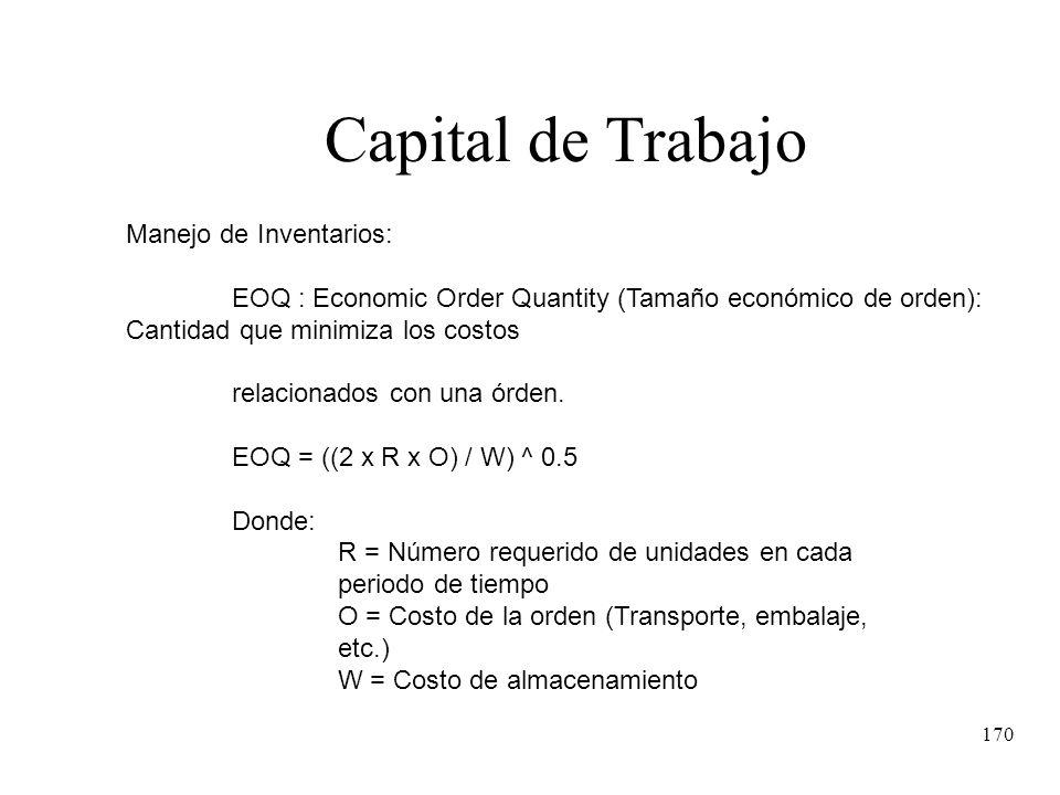 Capital de Trabajo Manejo de Inventarios: