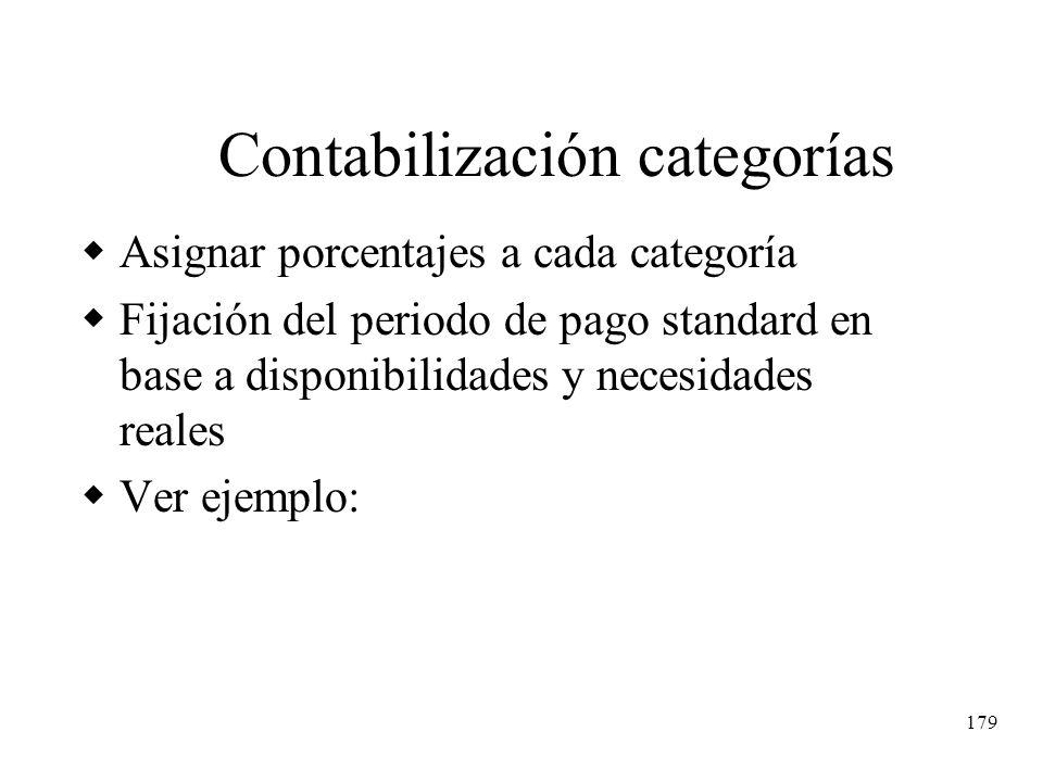 Contabilización categorías