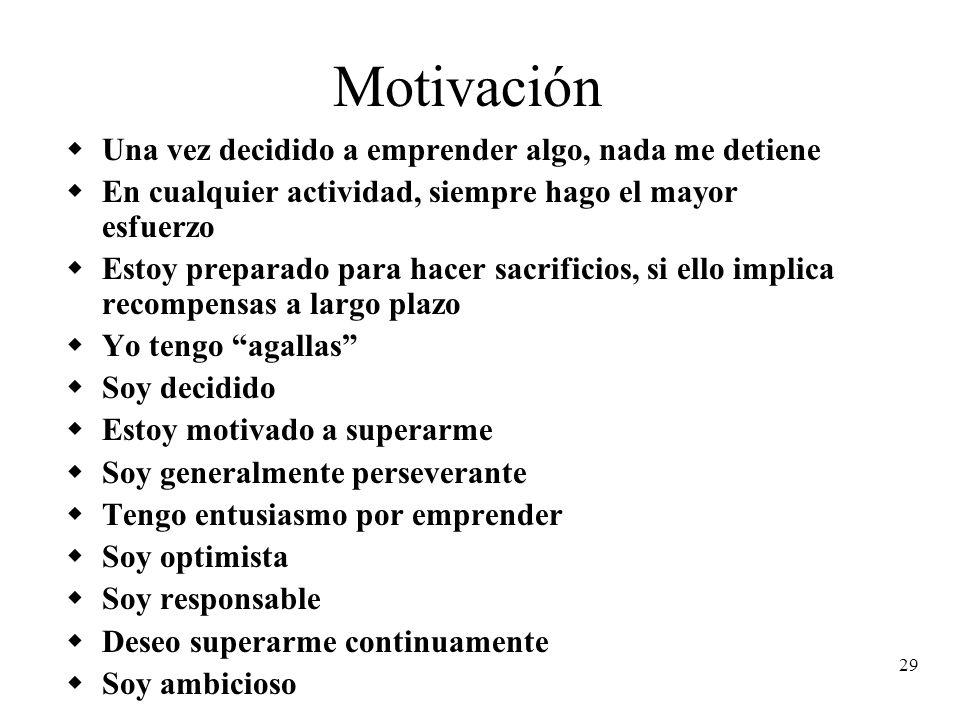 Motivación Una vez decidido a emprender algo, nada me detiene