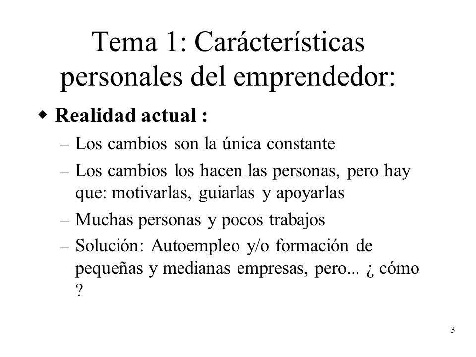 Tema 1: Carácterísticas personales del emprendedor: