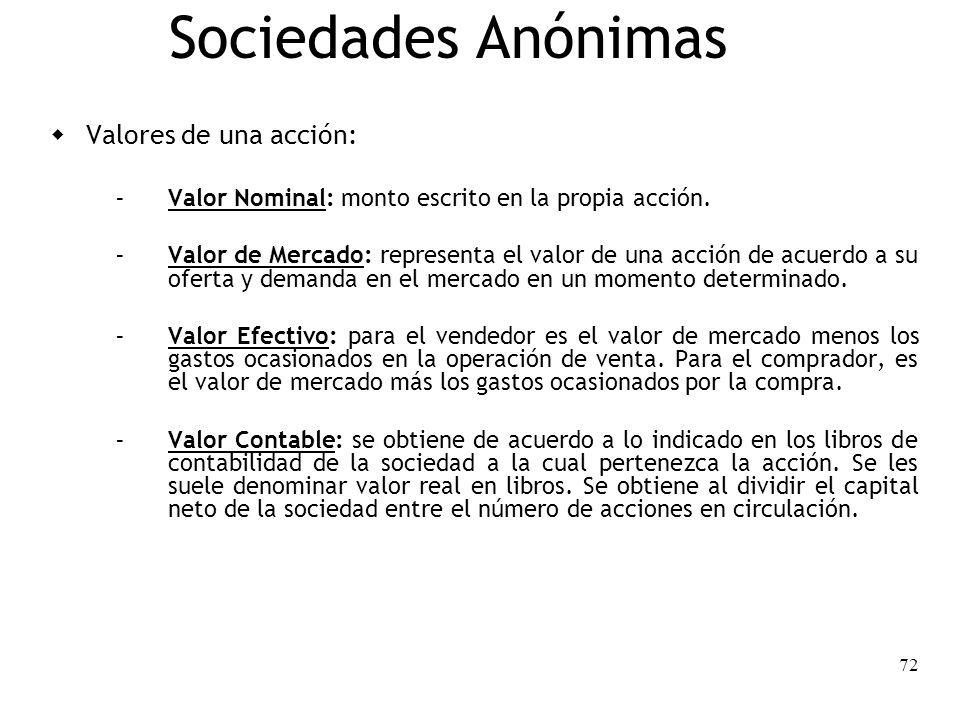 Sociedades Anónimas Valores de una acción: