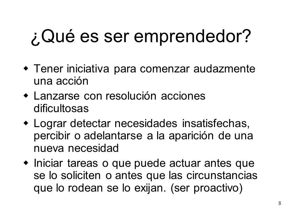 ¿Qué es ser emprendedor