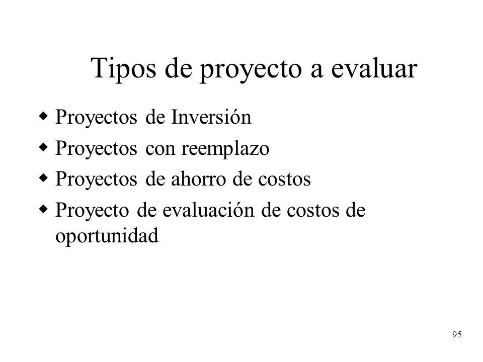 Tipos de proyecto a evaluar