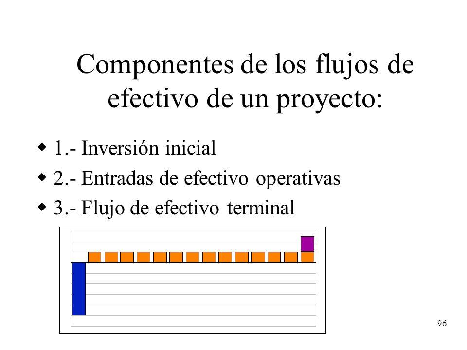 Componentes de los flujos de efectivo de un proyecto: