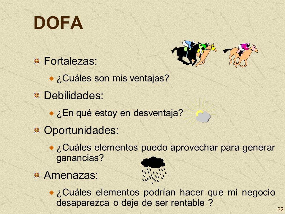 DOFA Fortalezas: Debilidades: Oportunidades: Amenazas: