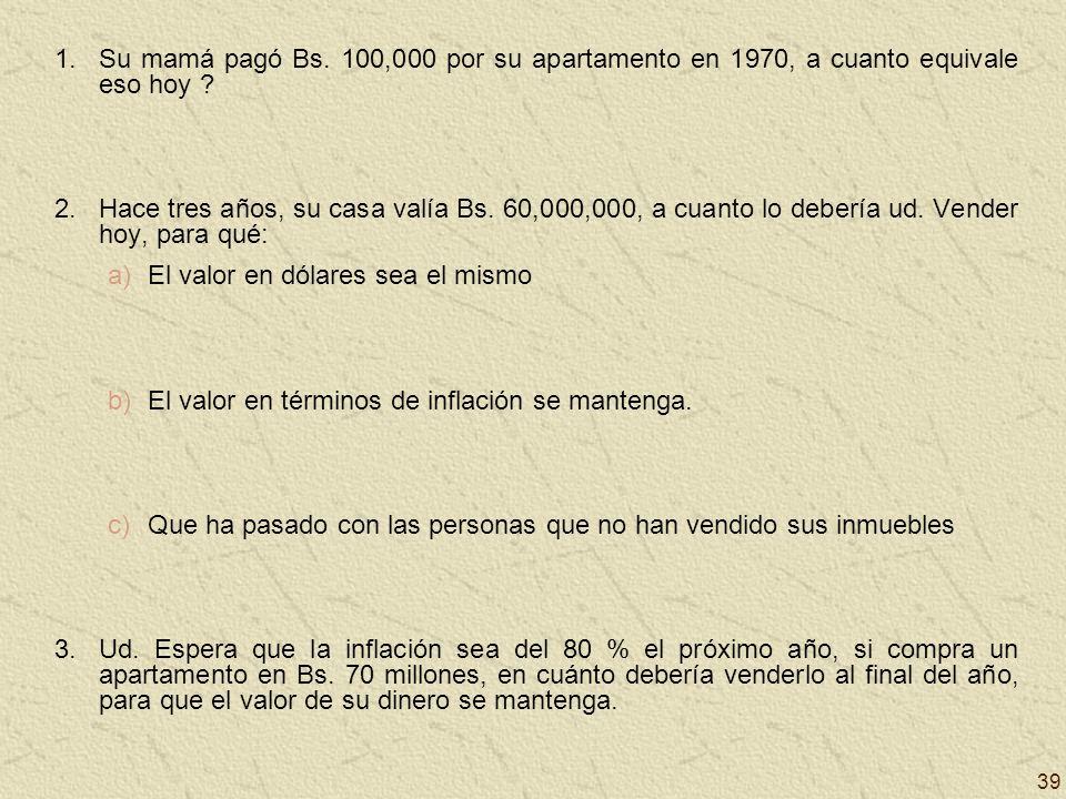Su mamá pagó Bs. 100,000 por su apartamento en 1970, a cuanto equivale eso hoy