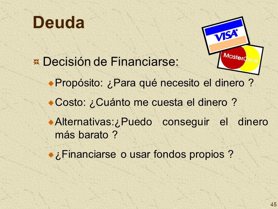 Deuda Decisión de Financiarse: