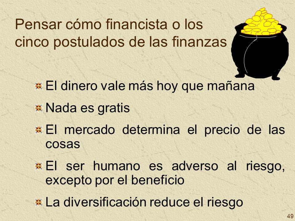 Pensar cómo financista o los cinco postulados de las finanzas