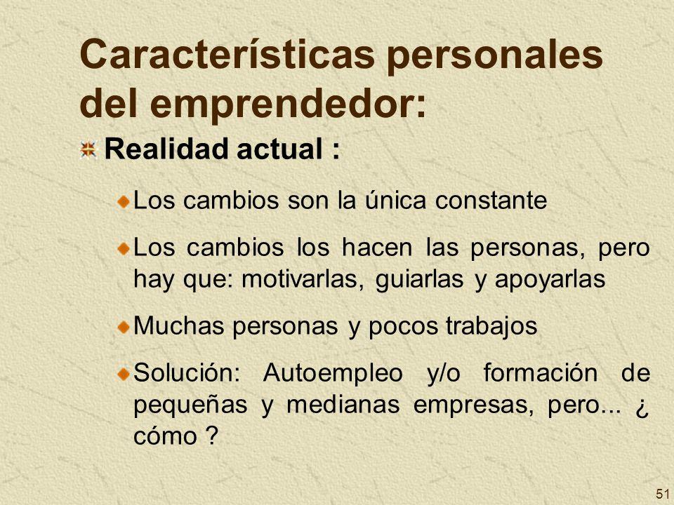 Características personales del emprendedor: