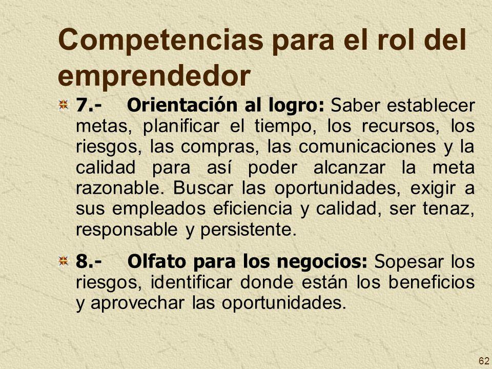 Competencias para el rol del emprendedor