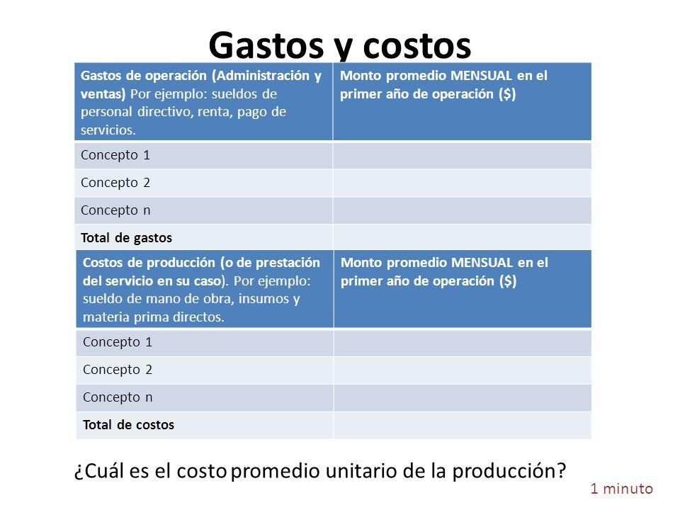 Gastos y costos ¿Cuál es el costo promedio unitario de la producción