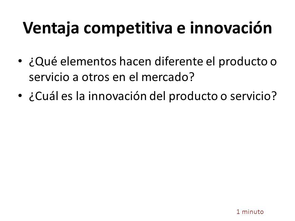 Ventaja competitiva e innovación