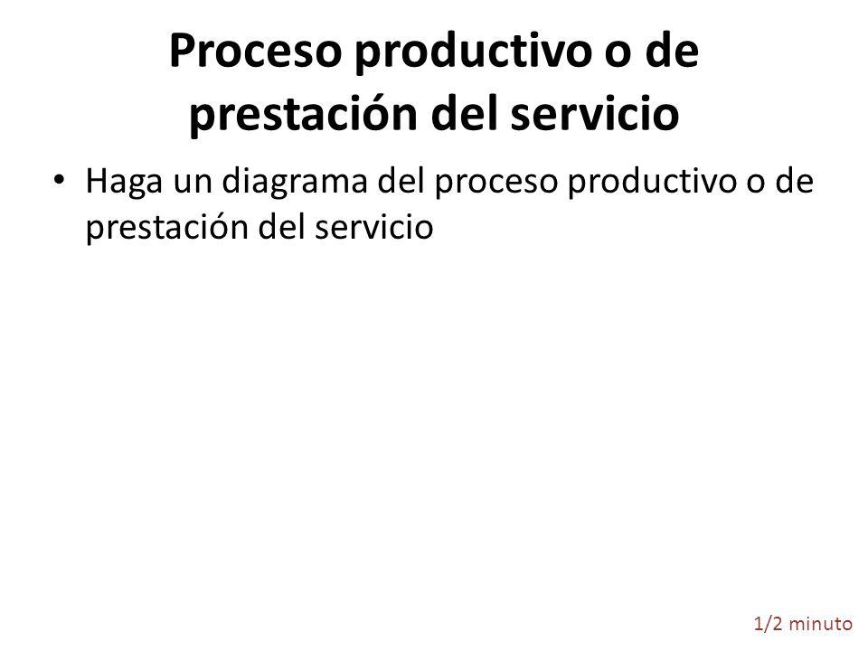 Proceso productivo o de prestación del servicio