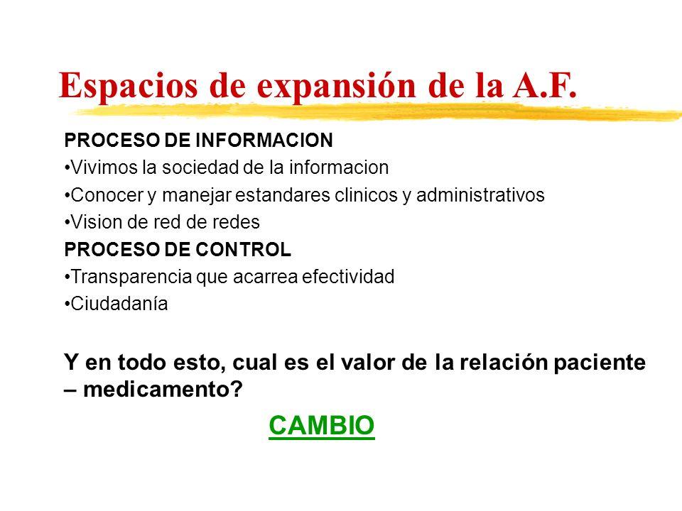 Espacios de expansión de la A.F.