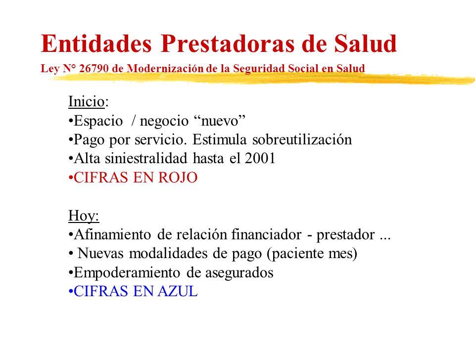 Entidades Prestadoras de Salud