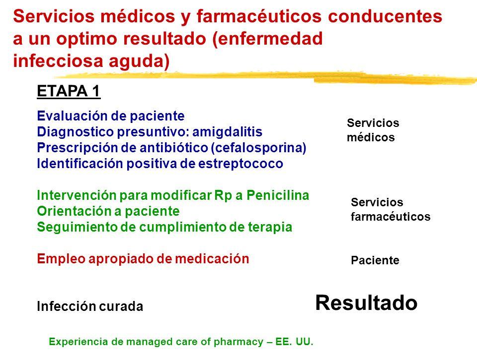 Resultado Servicios médicos y farmacéuticos conducentes