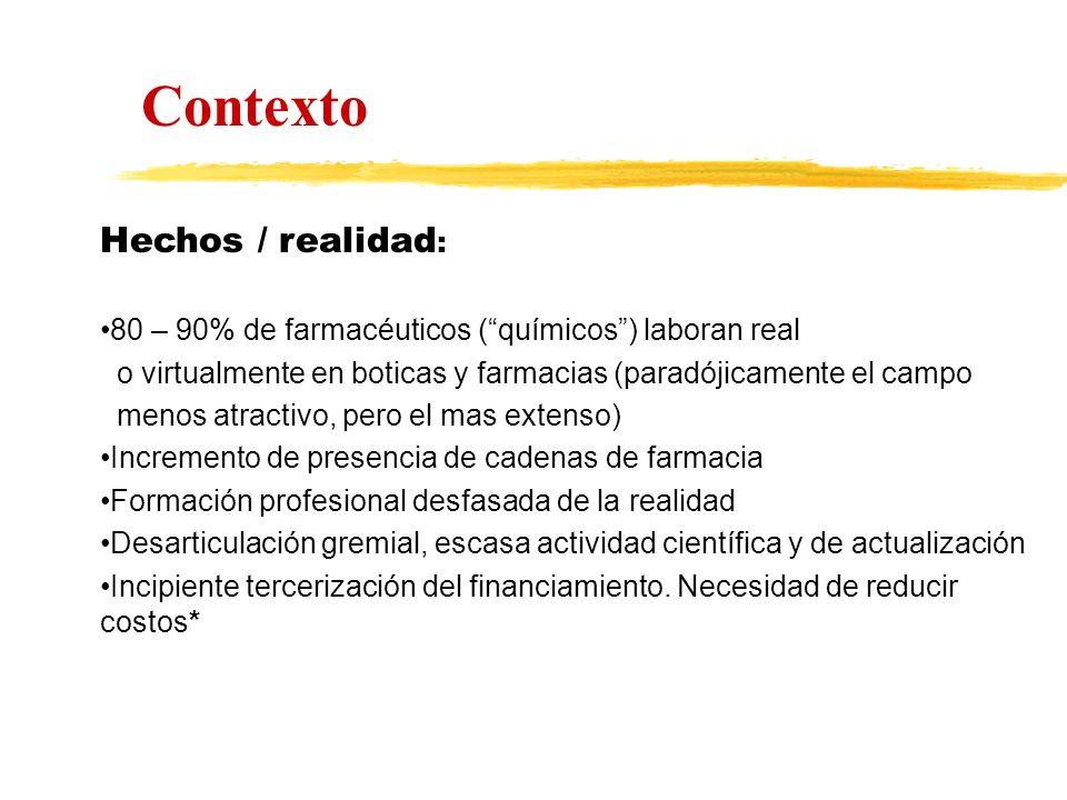 Contexto Hechos / realidad: