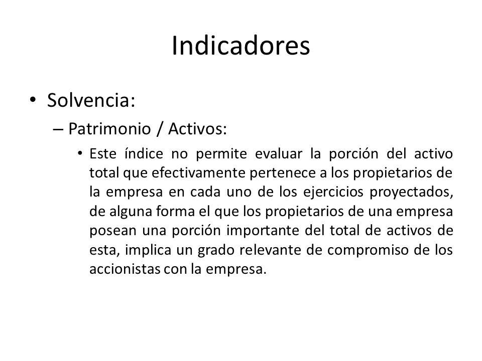 Indicadores Solvencia: Patrimonio / Activos: