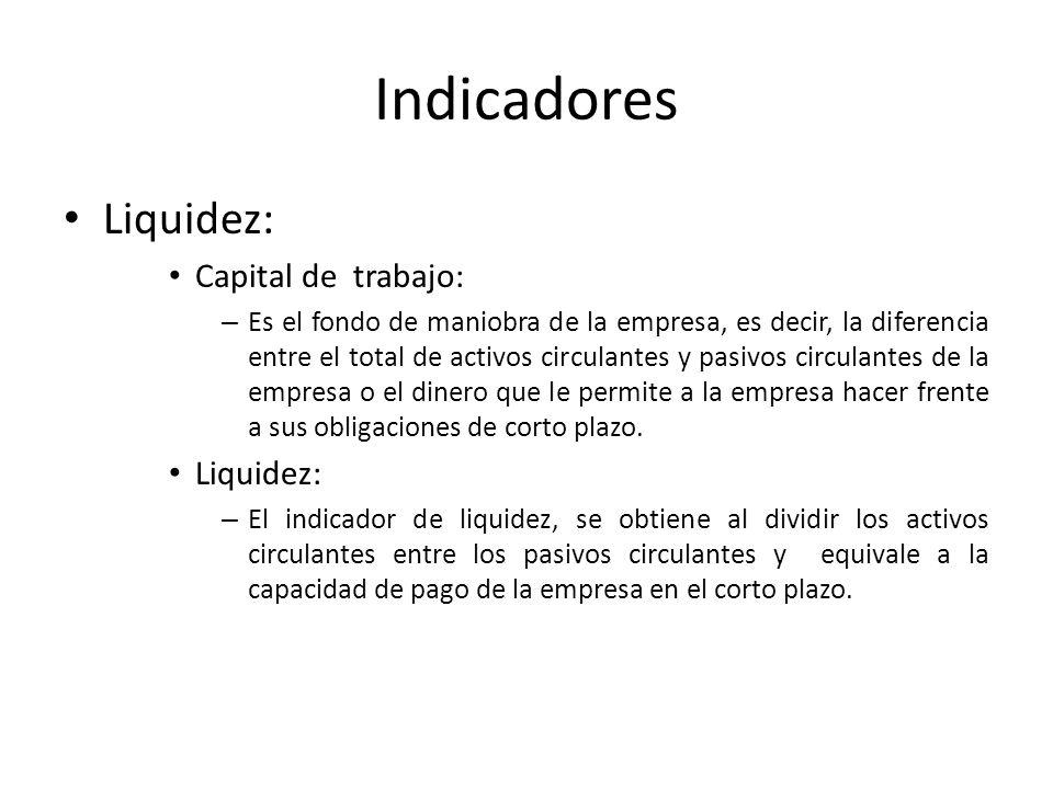 Indicadores Liquidez: Capital de trabajo: