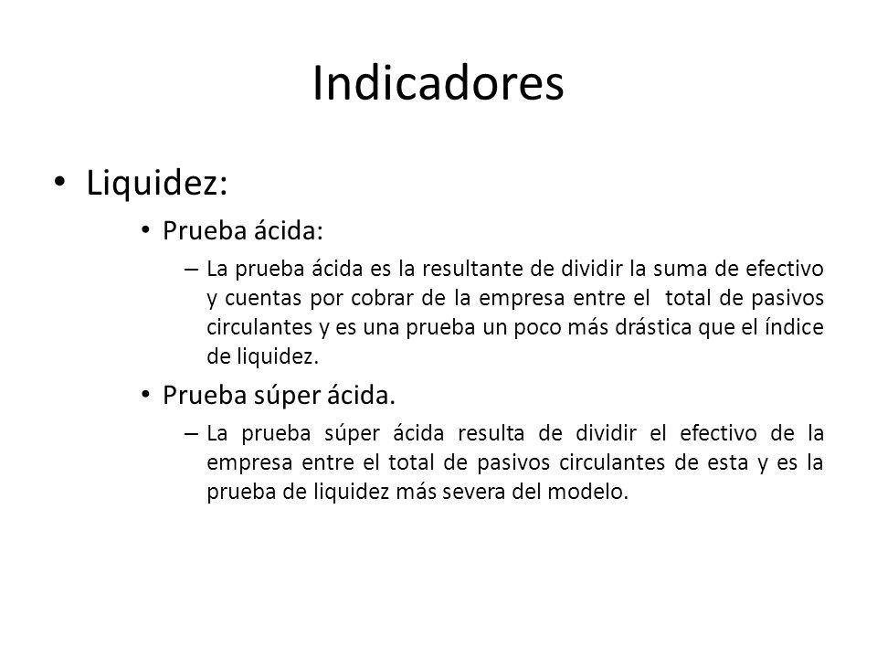 Indicadores Liquidez: Prueba ácida: Prueba súper ácida.