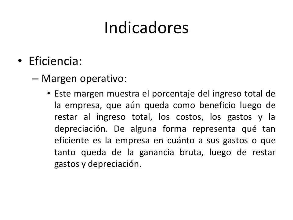 Indicadores Eficiencia: Margen operativo: