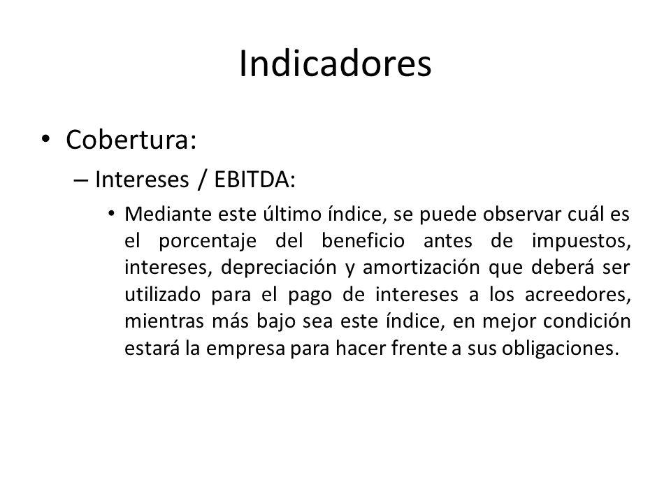 Indicadores Cobertura: Intereses / EBITDA: