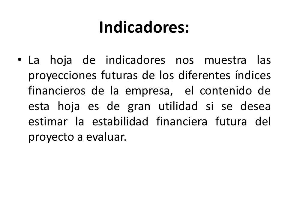 Indicadores: