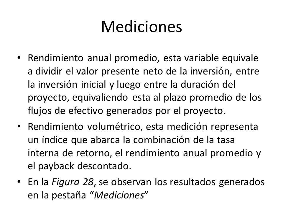 Mediciones