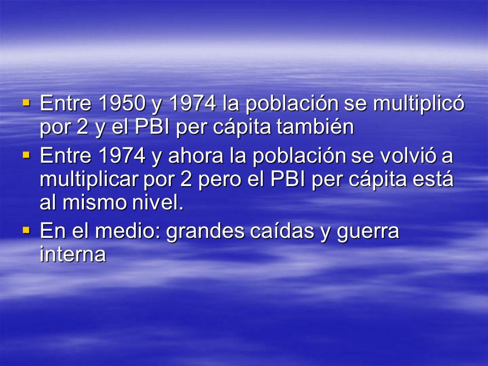 Entre 1950 y 1974 la población se multiplicó por 2 y el PBI per cápita también