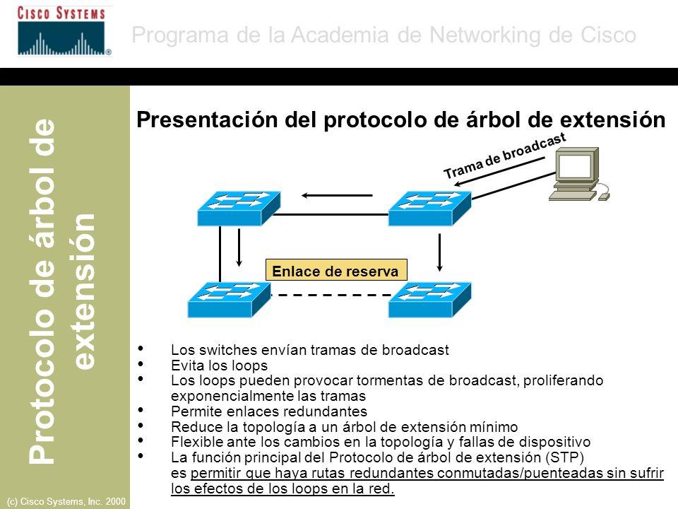 Presentación del protocolo de árbol de extensión