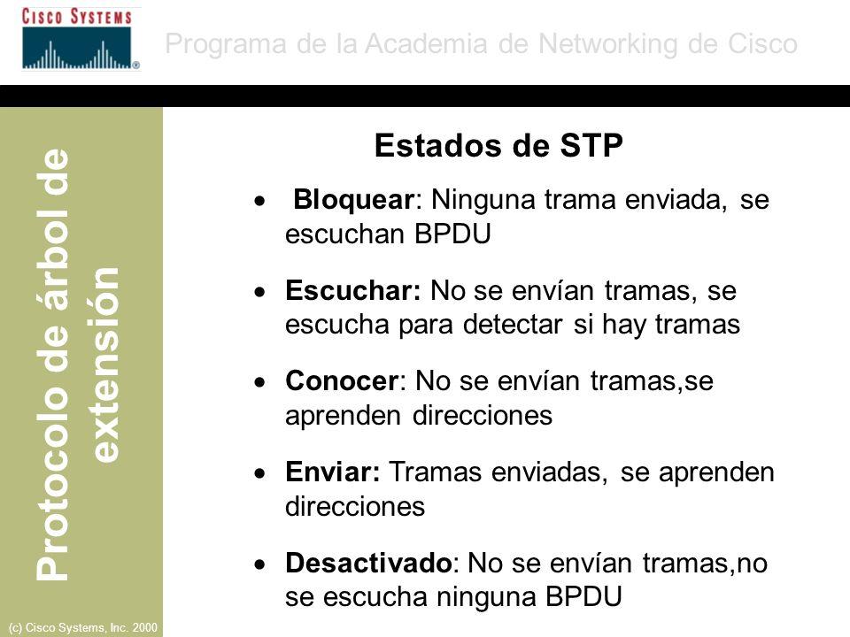 Estados de STP Bloquear: Ninguna trama enviada, se escuchan BPDU